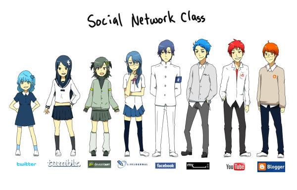 Sieć stron internetowych